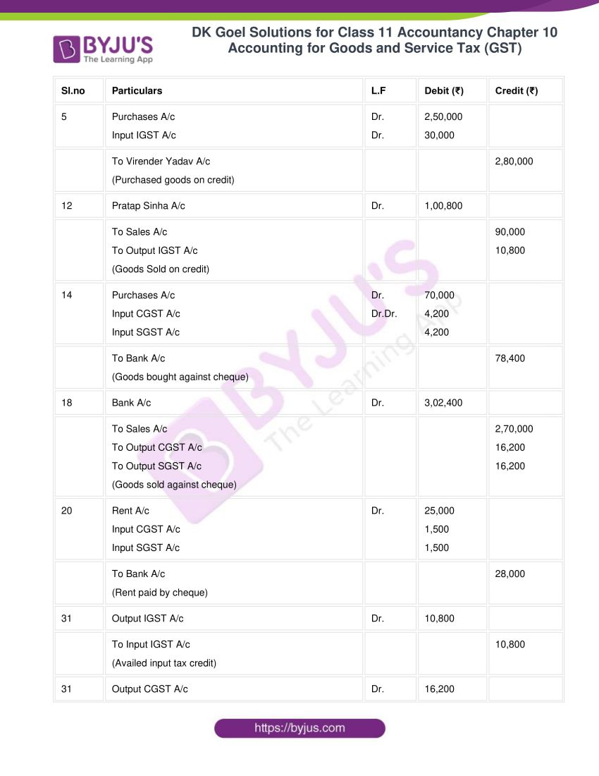 dk goel solutions for class 11 accountancy chapter 10 accounting gst 11