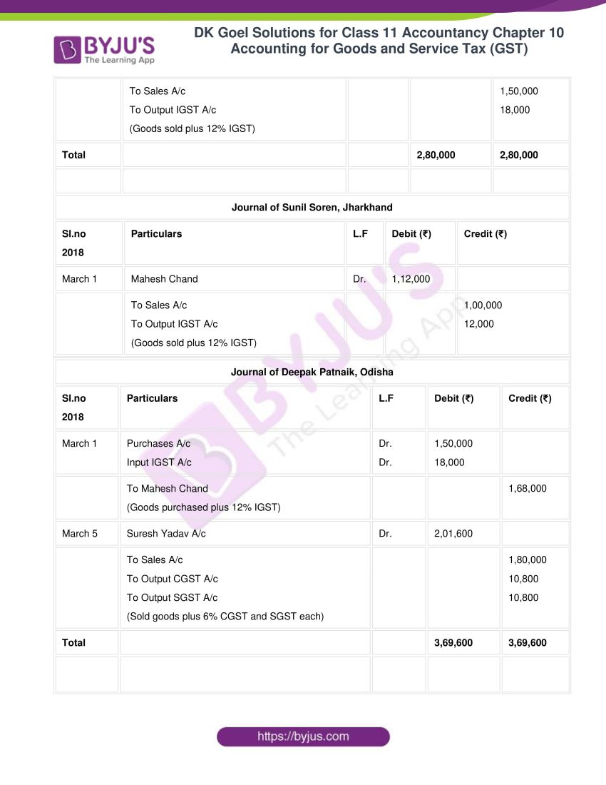 dk goel solutions for class 11 accountancy chapter 10 accounting gst 13
