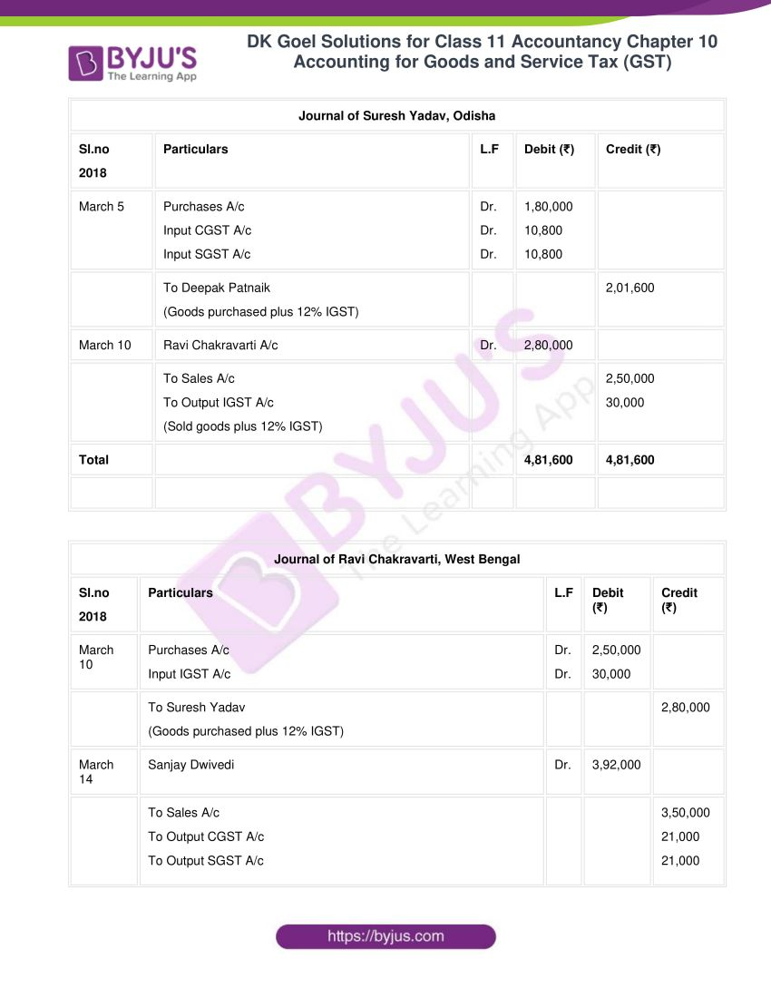 dk goel solutions for class 11 accountancy chapter 10 accounting gst 14
