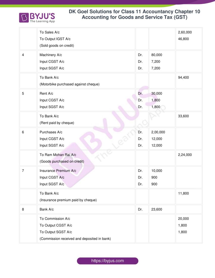 dk goel solutions for class 11 accountancy chapter 10 accounting gst 16