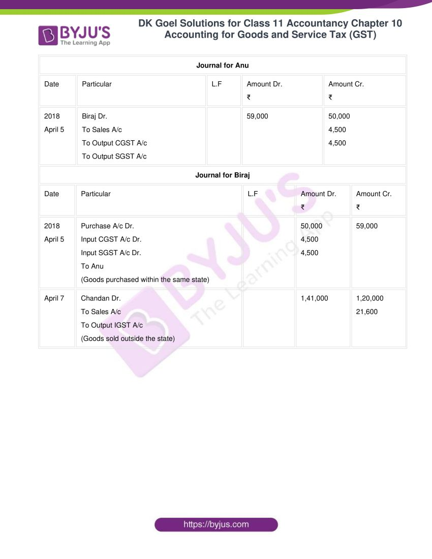 dk goel solutions for class 11 accountancy chapter 10 accounting gst 18