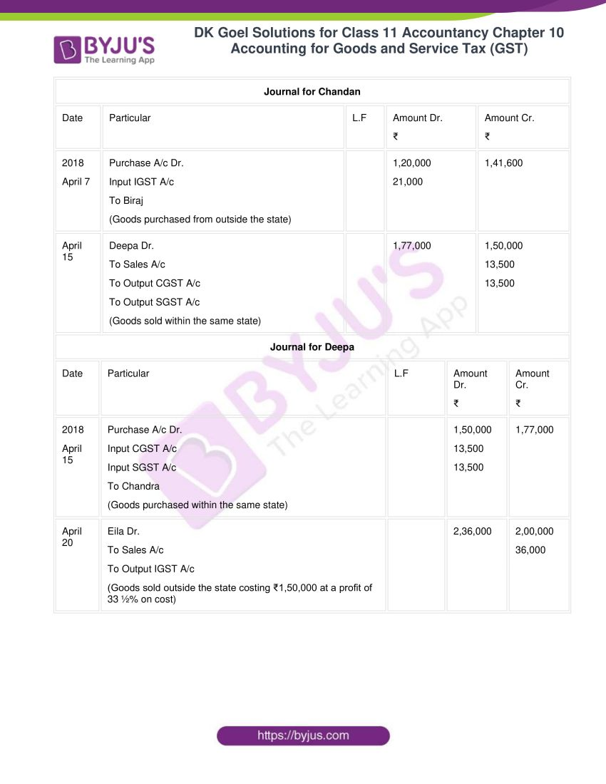 dk goel solutions for class 11 accountancy chapter 10 accounting gst 19