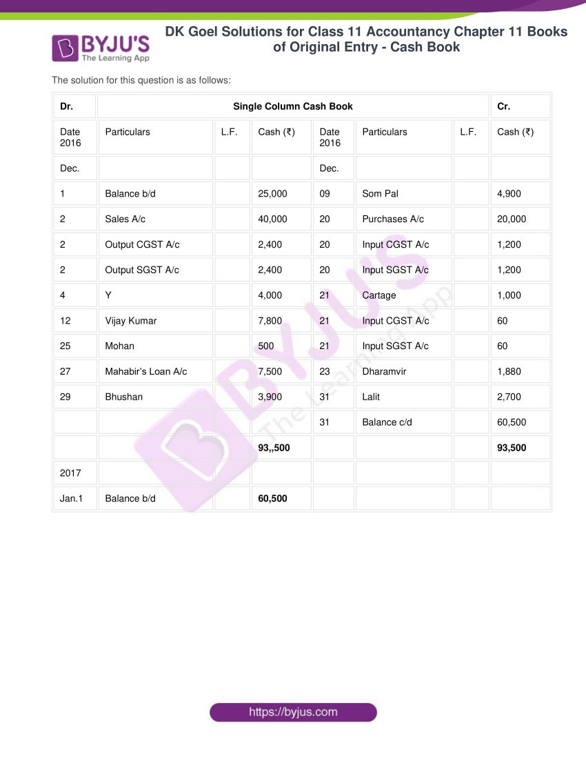 Dk goel solutions for class 11 accountancy chapter 11 07