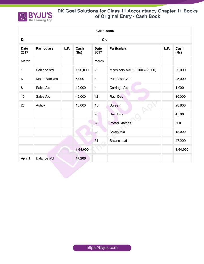 Dk goel solutions for class 11 accountancy chapter 11 09