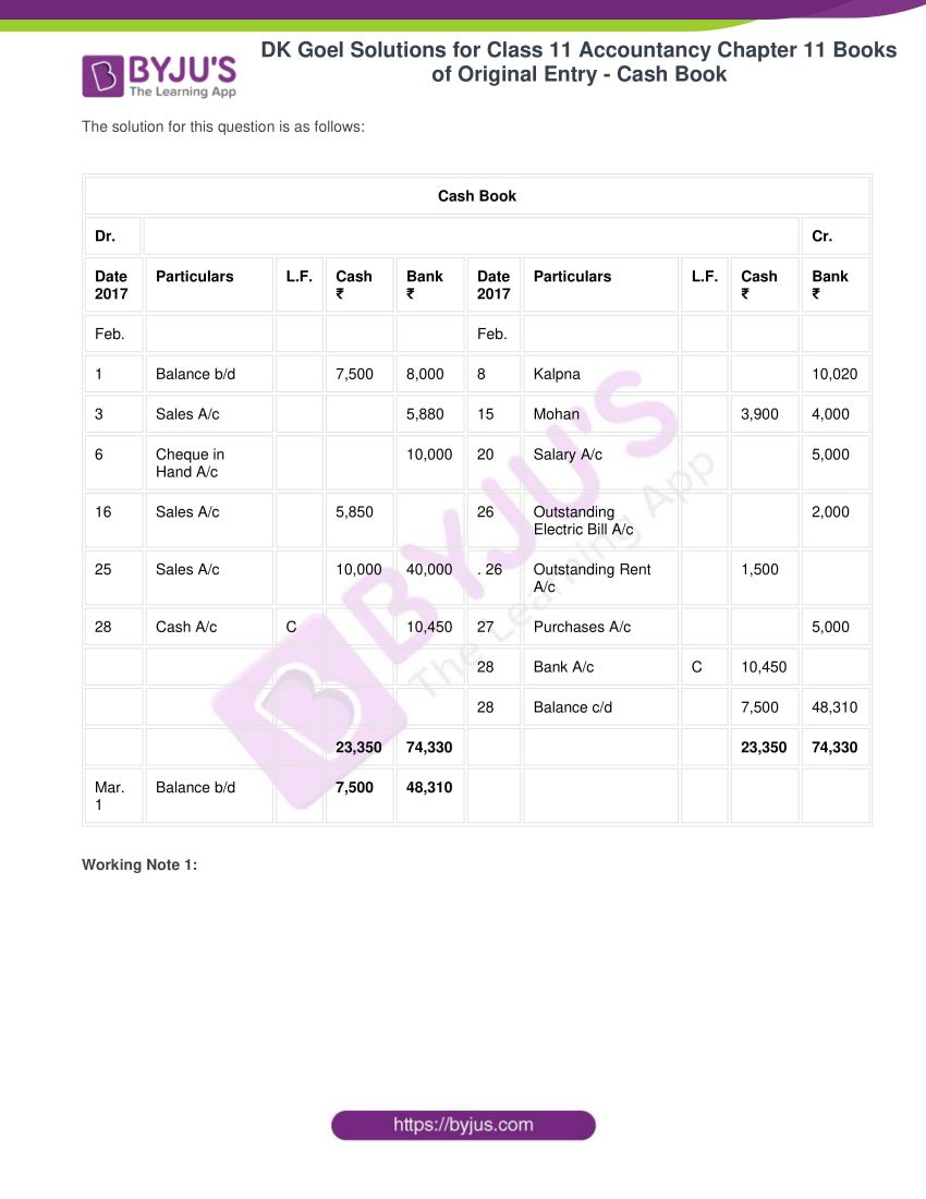Dk goel solutions for class 11 accountancy chapter 11 39
