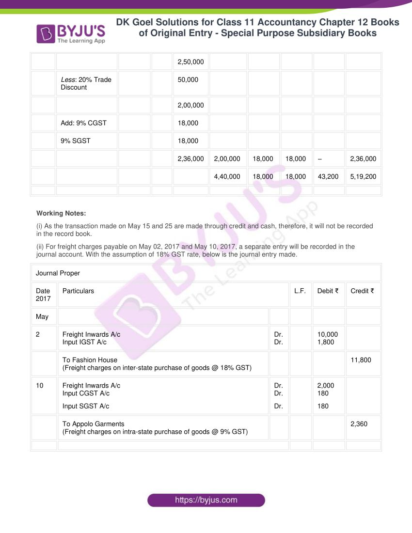 dk goel solutions for class 11 accountancy chapter 12 subsidiary books 05