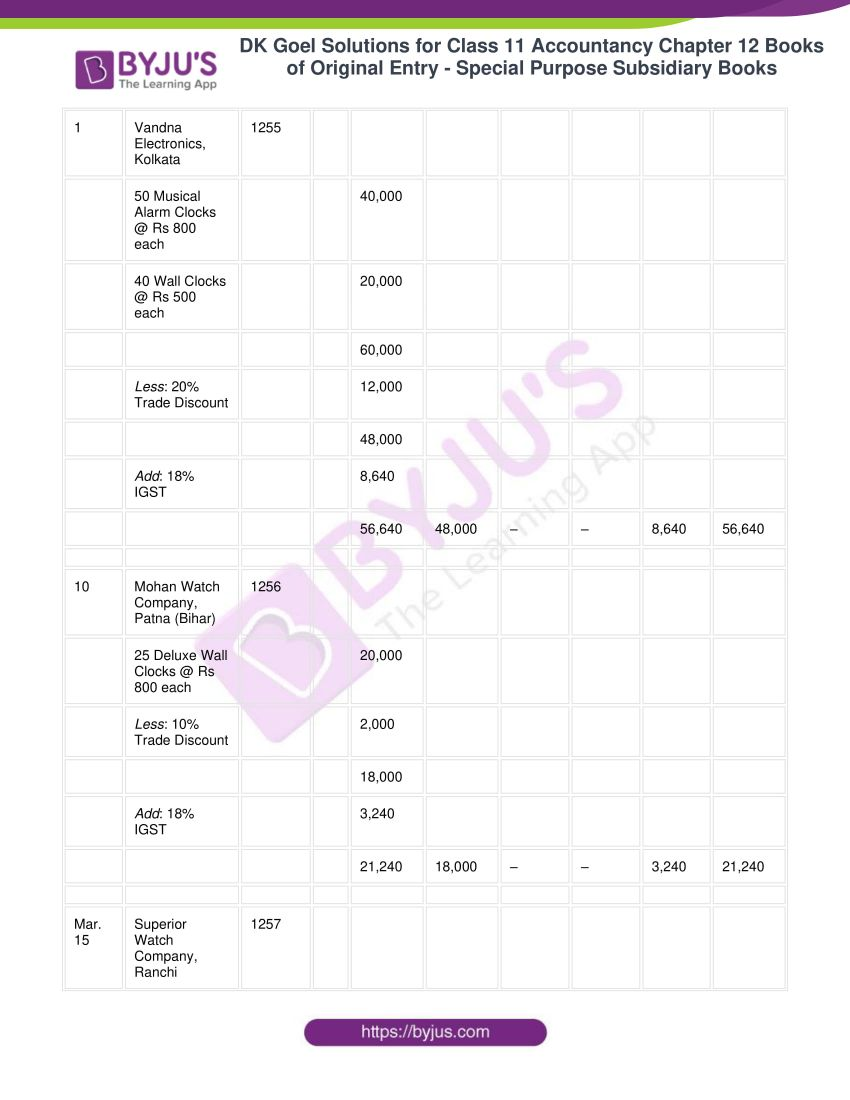 dk goel solutions for class 11 accountancy chapter 12 subsidiary books 10