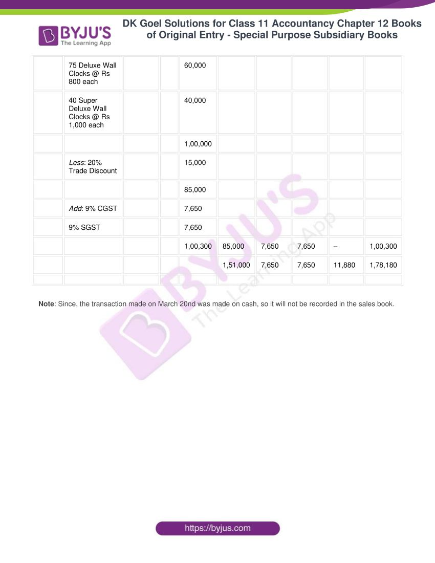 dk goel solutions for class 11 accountancy chapter 12 subsidiary books 11
