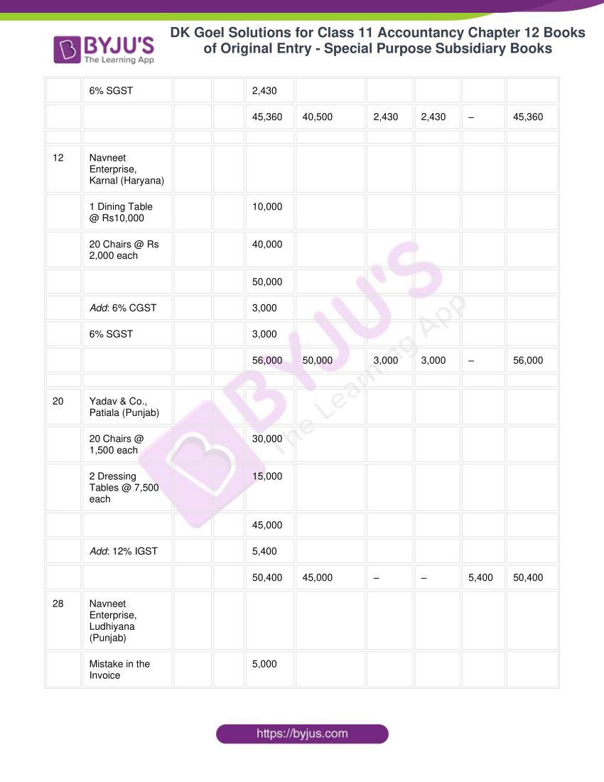 dk goel solutions for class 11 accountancy chapter 12 subsidiary books 13