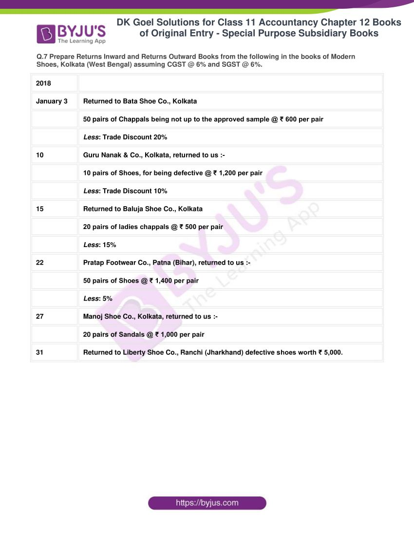 dk goel solutions for class 11 accountancy chapter 12 subsidiary books 17