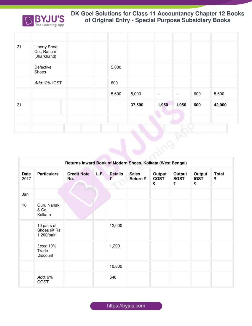 dk goel solutions for class 11 accountancy chapter 12 subsidiary books 19