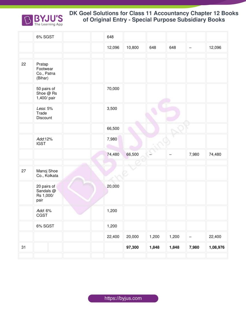dk goel solutions for class 11 accountancy chapter 12 subsidiary books 20