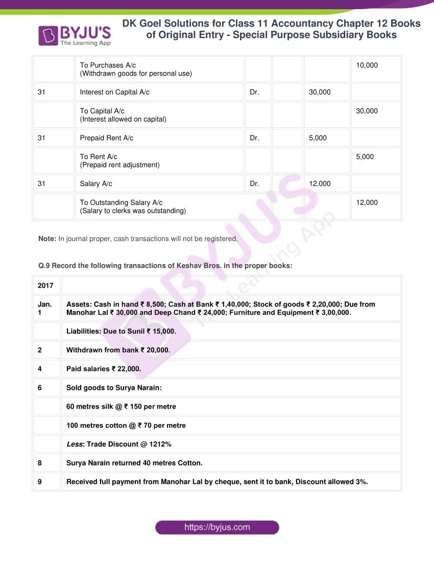 dk goel solutions for class 11 accountancy chapter 12 subsidiary books 22