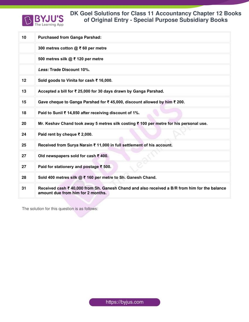 dk goel solutions for class 11 accountancy chapter 12 subsidiary books 23