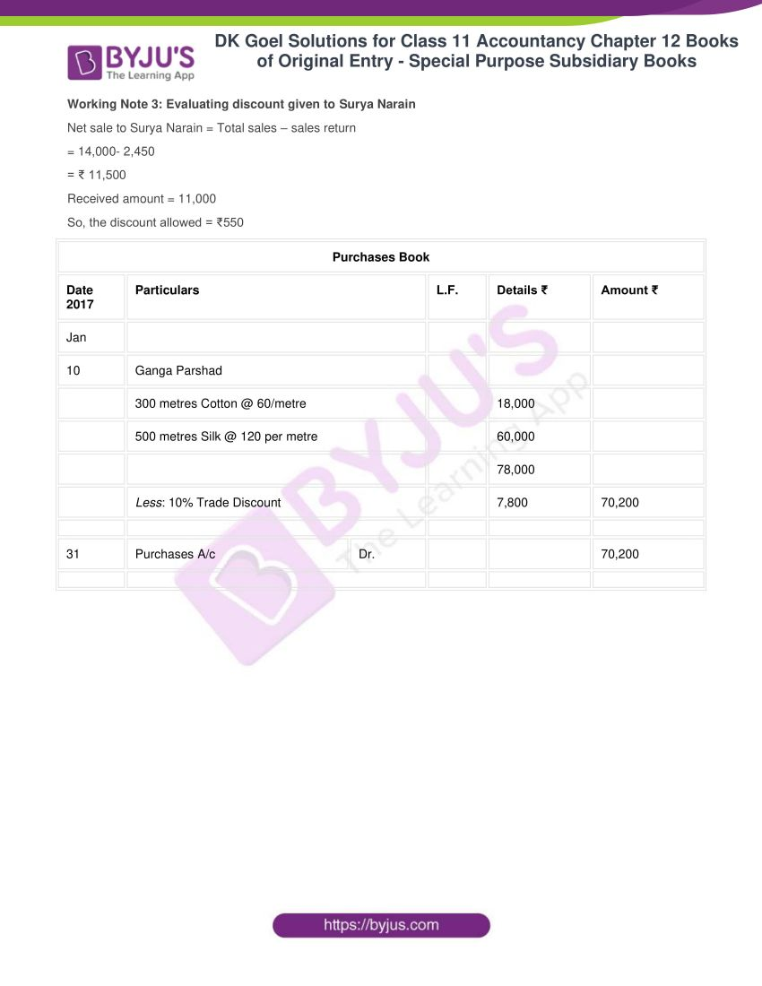 dk goel solutions for class 11 accountancy chapter 12 subsidiary books 25