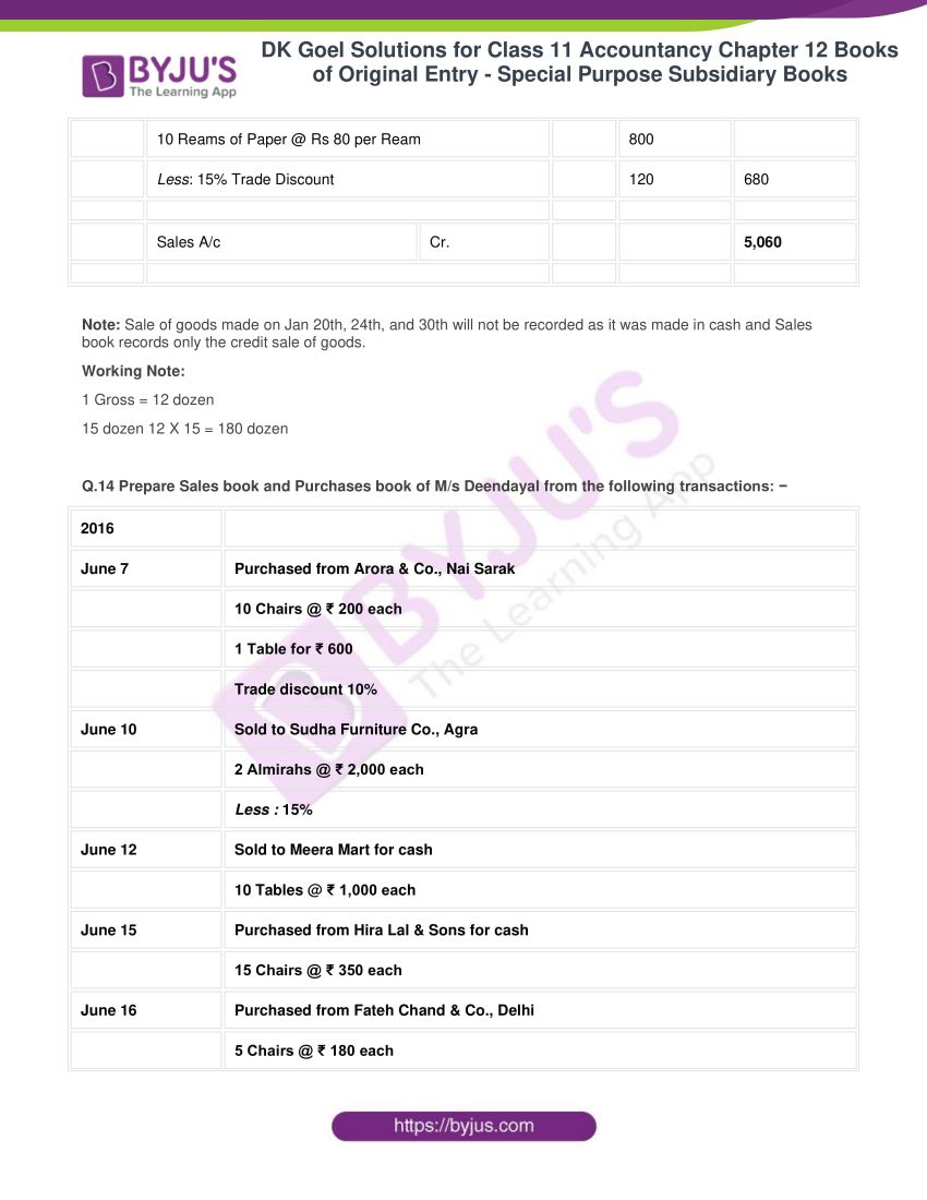 dk goel solutions for class 11 accountancy chapter 12 subsidiary books 33