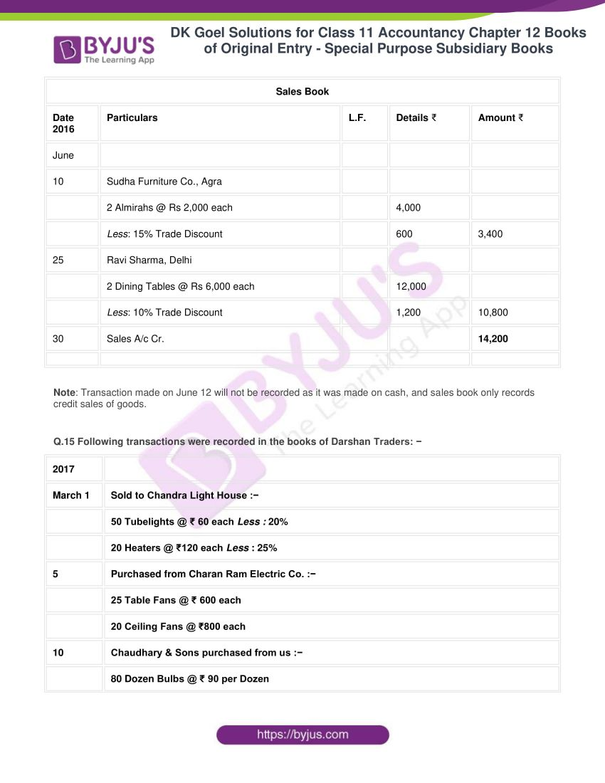 dk goel solutions for class 11 accountancy chapter 12 subsidiary books 35