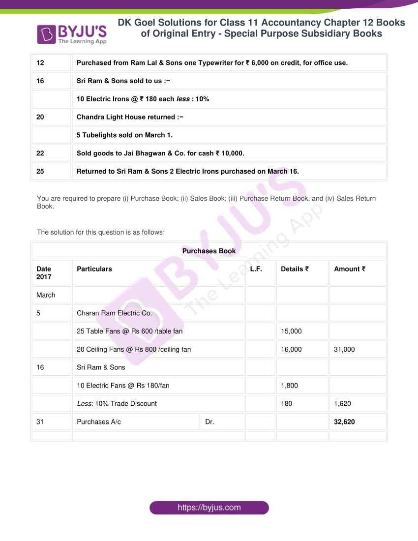 dk goel solutions for class 11 accountancy chapter 12 subsidiary books 36