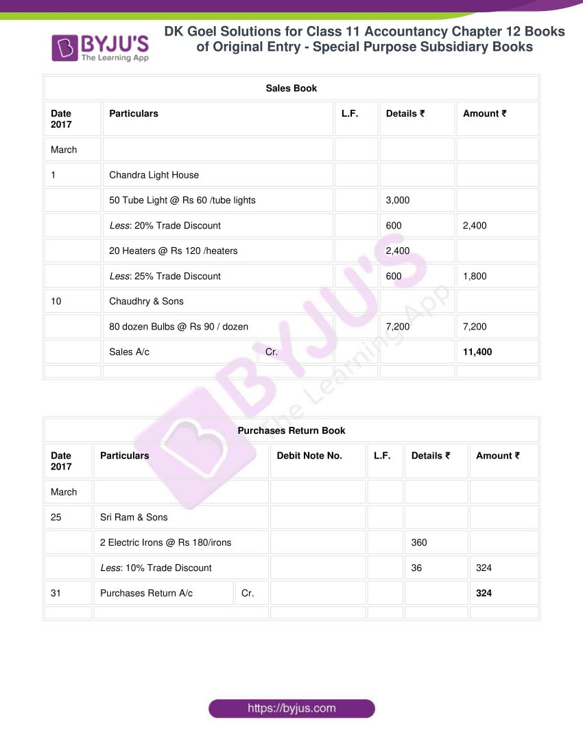 dk goel solutions for class 11 accountancy chapter 12 subsidiary books 37
