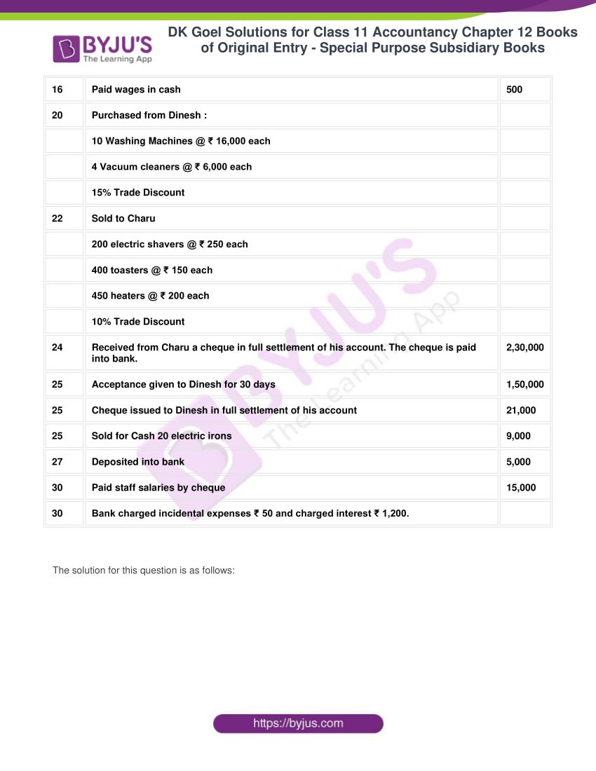dk goel solutions for class 11 accountancy chapter 12 subsidiary books 39