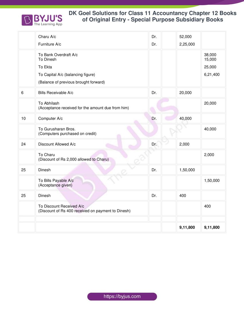 dk goel solutions for class 11 accountancy chapter 12 subsidiary books 43