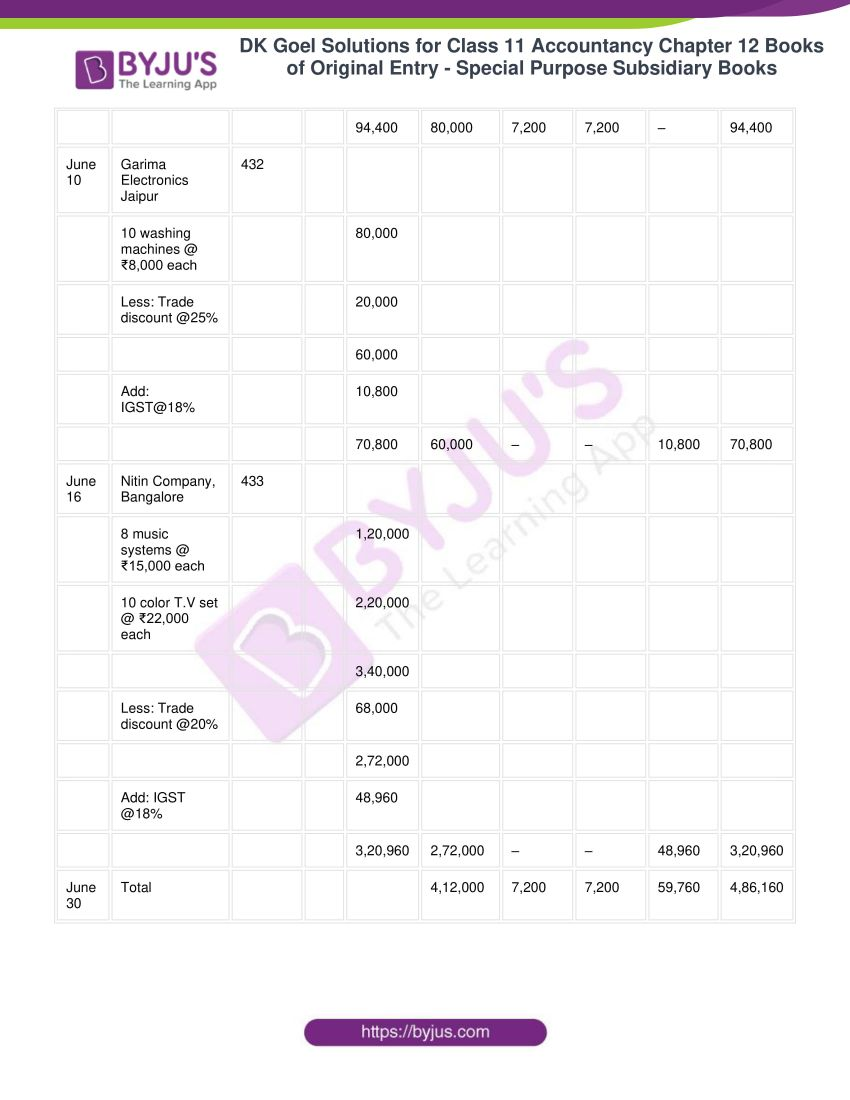 dk goel solutions for class 11 accountancy chapter 12 subsidiary books 45