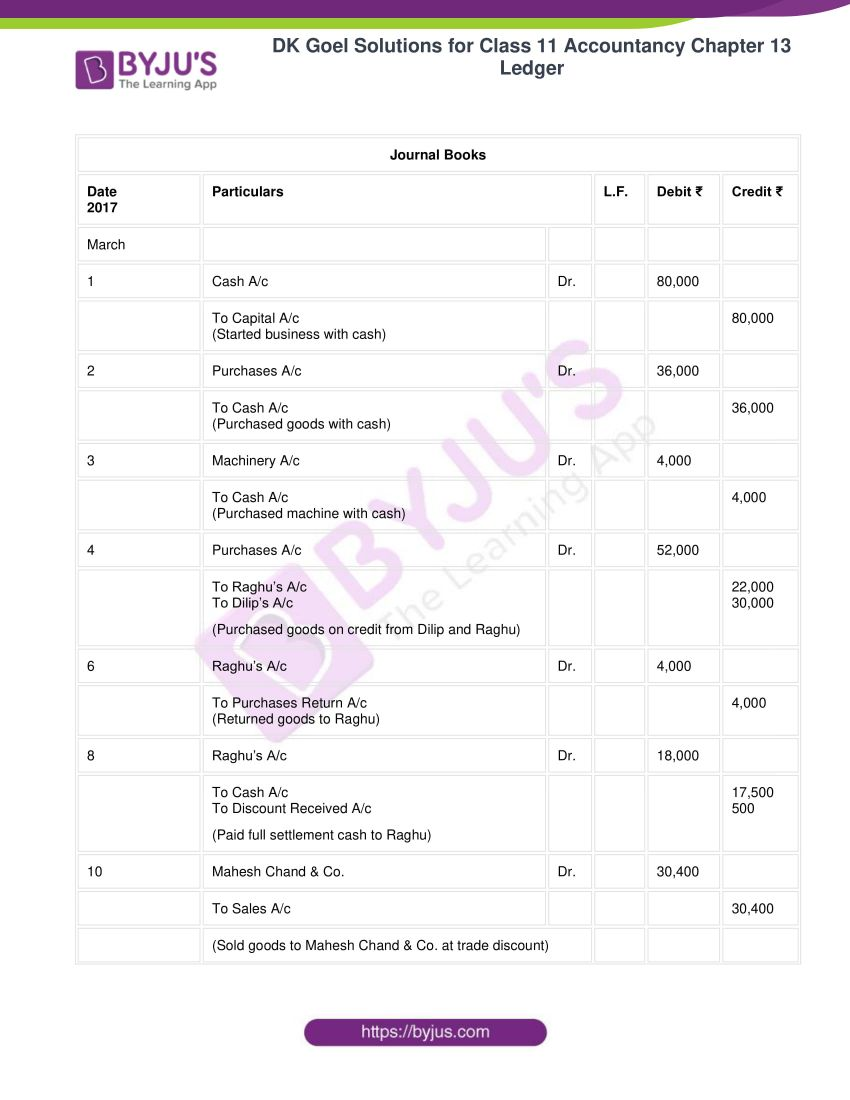 Dk goel solutions for class 11 accountancy chapter 13 ledger 02