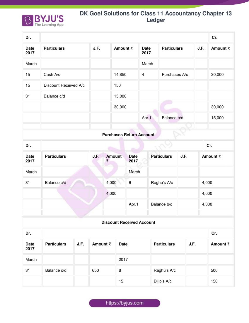 Dk goel solutions for class 11 accountancy chapter 13 ledger 06