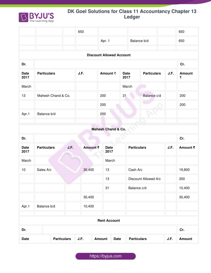 Dk goel solutions for class 11 accountancy chapter 13 ledger 07