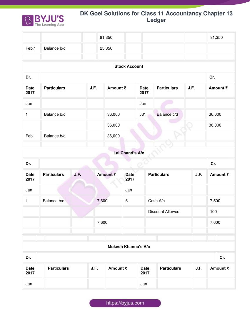Dk goel solutions for class 11 accountancy chapter 13 ledger 14