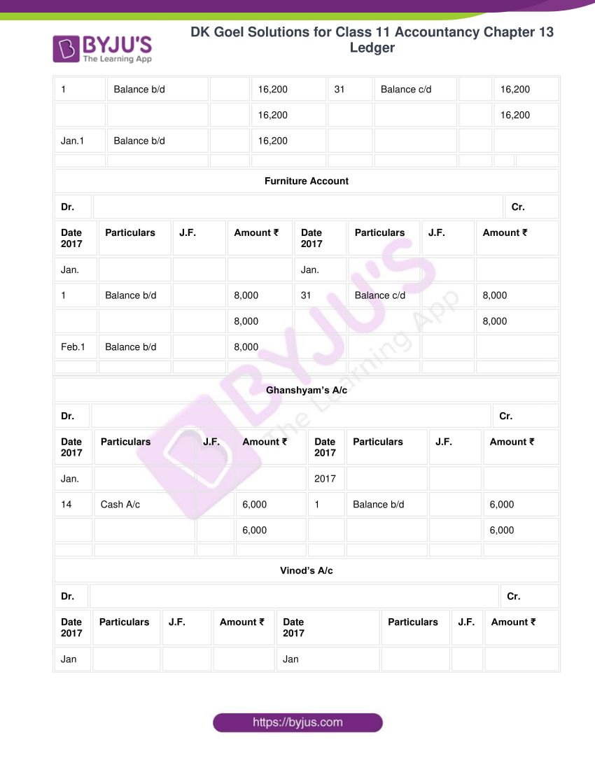 Dk goel solutions for class 11 accountancy chapter 13 ledger 15