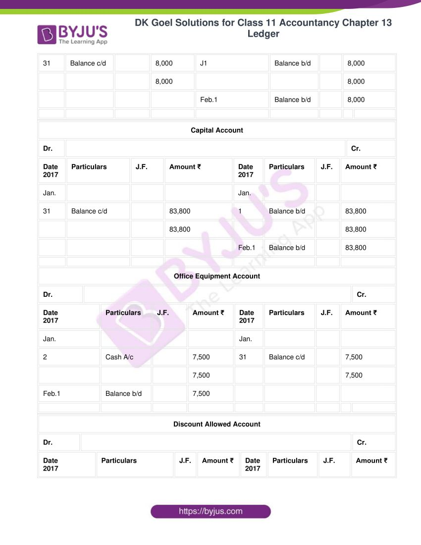 Dk goel solutions for class 11 accountancy chapter 13 ledger 16
