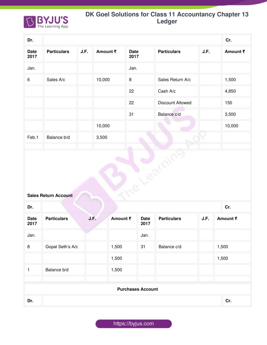 Dk goel solutions for class 11 accountancy chapter 13 ledger 18