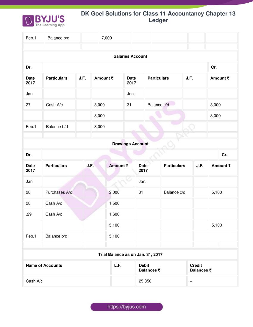Dk goel solutions for class 11 accountancy chapter 13 ledger 21