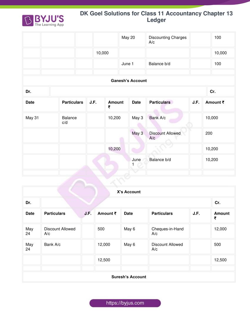 Dk goel solutions for class 11 accountancy chapter 13 ledger 28