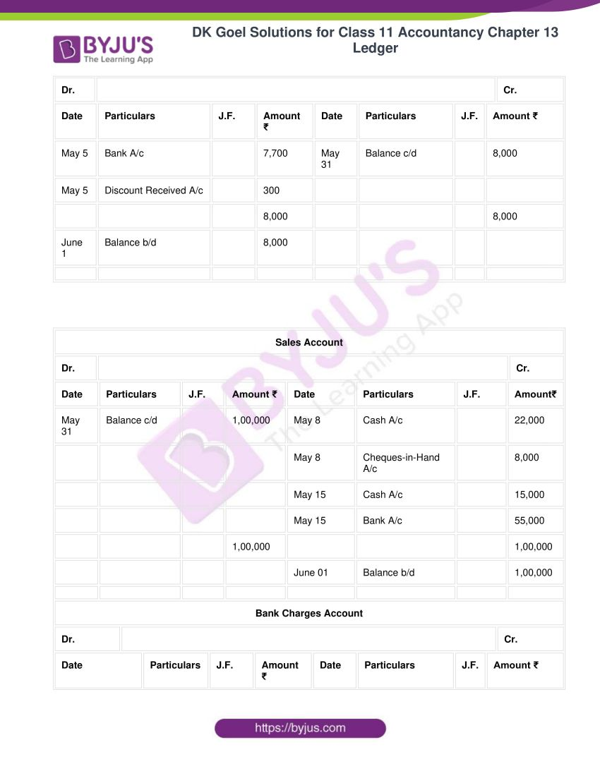 Dk goel solutions for class 11 accountancy chapter 13 ledger 29