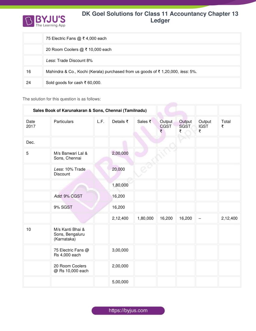 Dk goel solutions for class 11 accountancy chapter 13 ledger 36