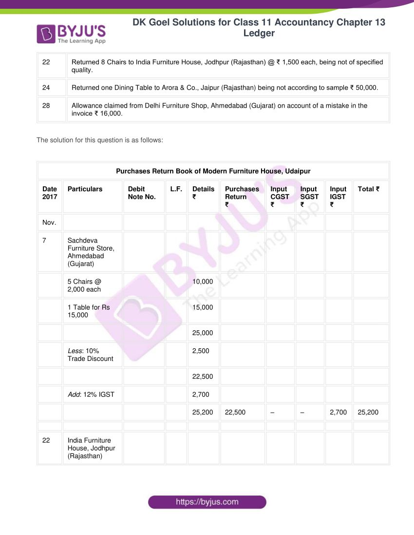 Dk goel solutions for class 11 accountancy chapter 13 ledger 39