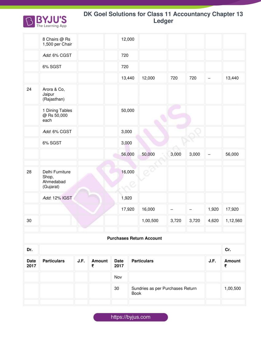 Dk goel solutions for class 11 accountancy chapter 13 ledger 40