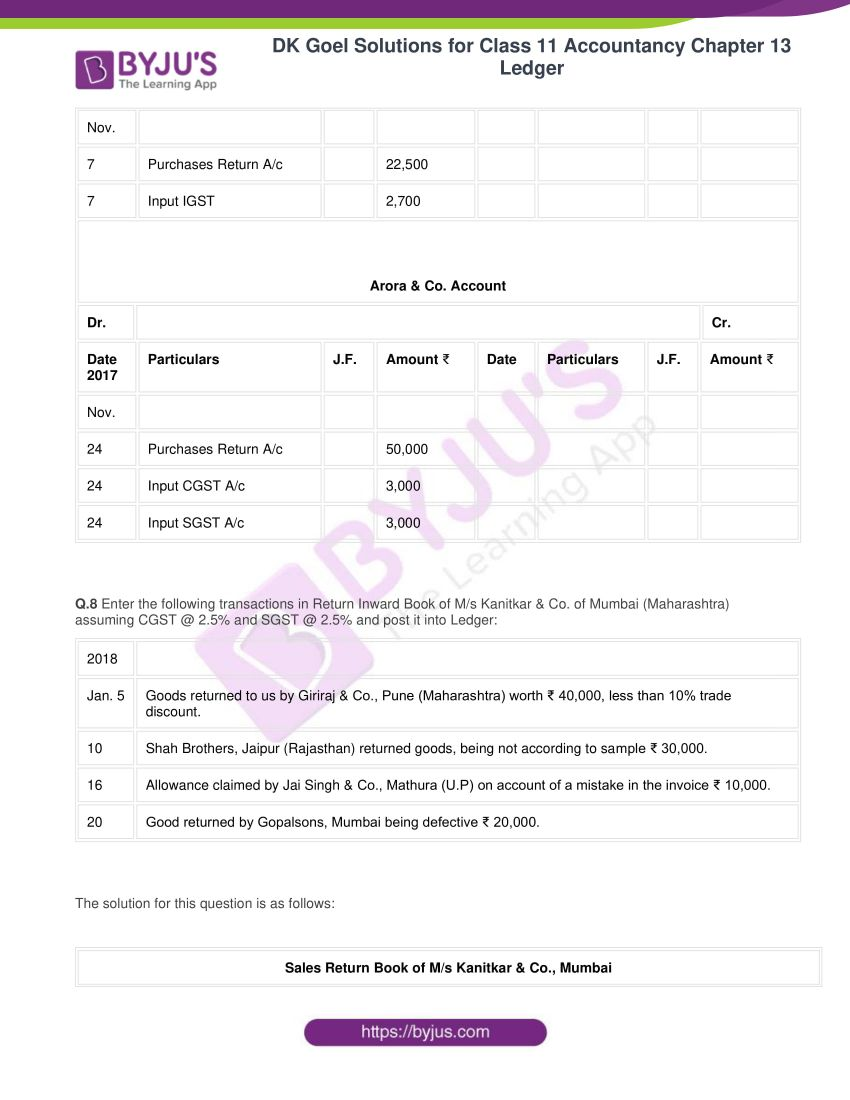 Dk goel solutions for class 11 accountancy chapter 13 ledger 42