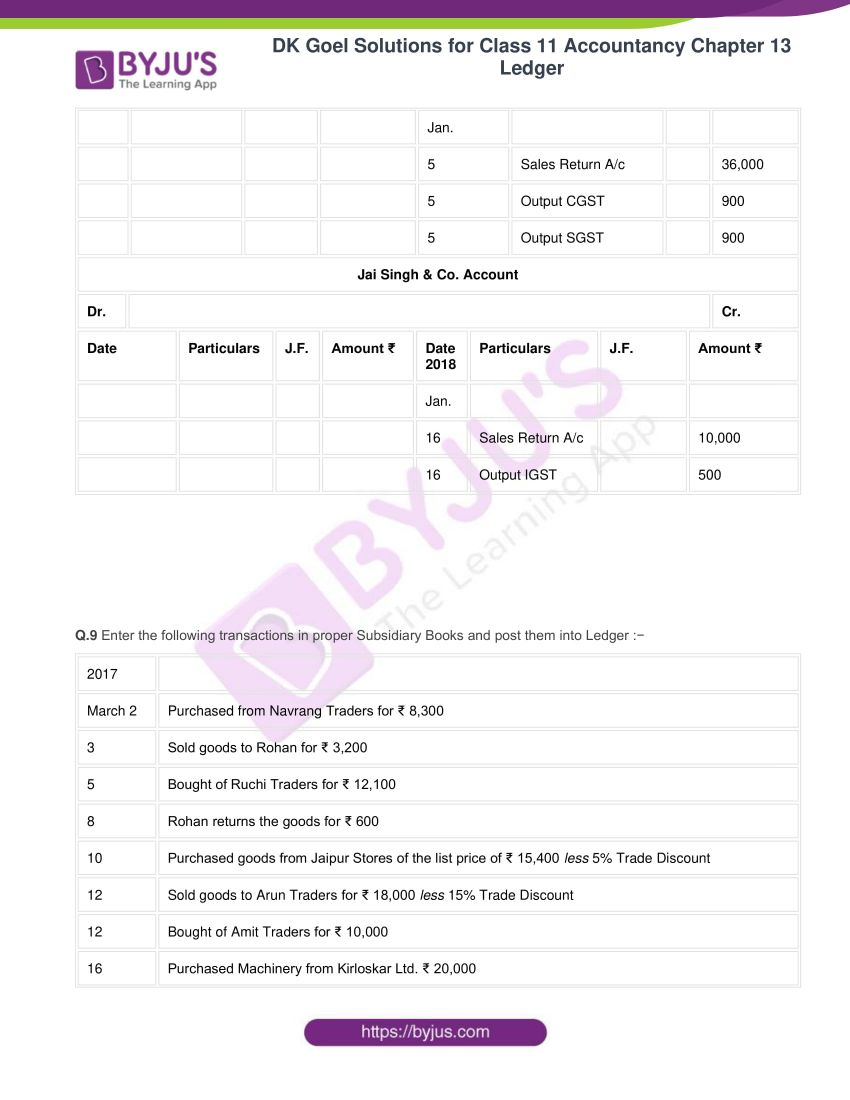 Dk goel solutions for class 11 accountancy chapter 13 ledger 45