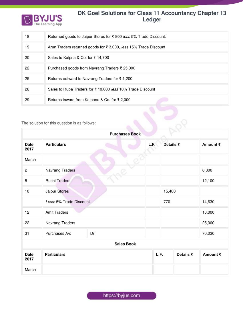 Dk goel solutions for class 11 accountancy chapter 13 ledger 46