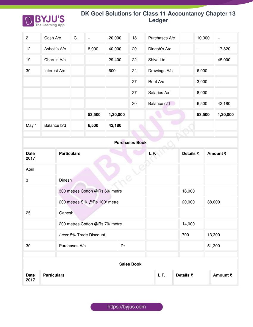 Dk goel solutions for class 11 accountancy chapter 13 ledger 53