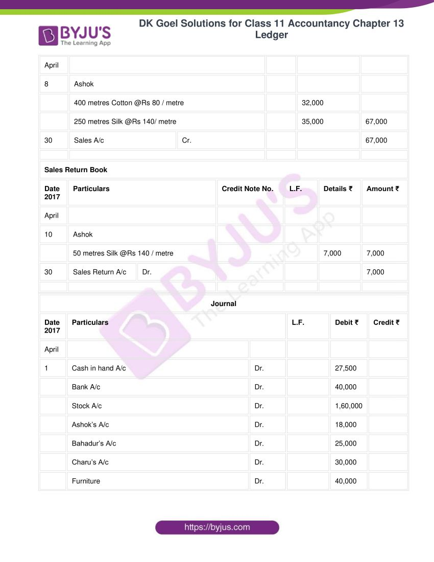 Dk goel solutions for class 11 accountancy chapter 13 ledger 54