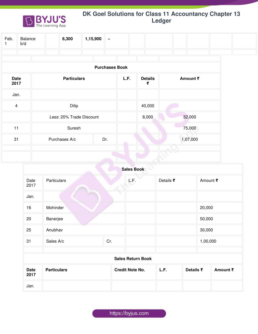 Dk goel solutions for class 11 accountancy chapter 13 ledger 67