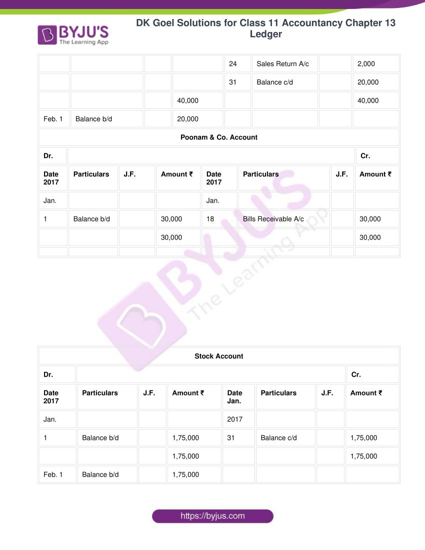 Dk goel solutions for class 11 accountancy chapter 13 ledger 82