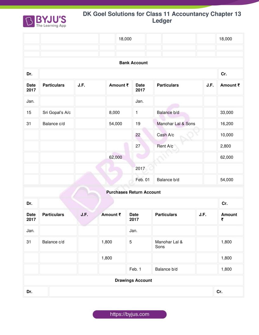 Dk goel solutions for class 11 accountancy chapter 13 ledger 86