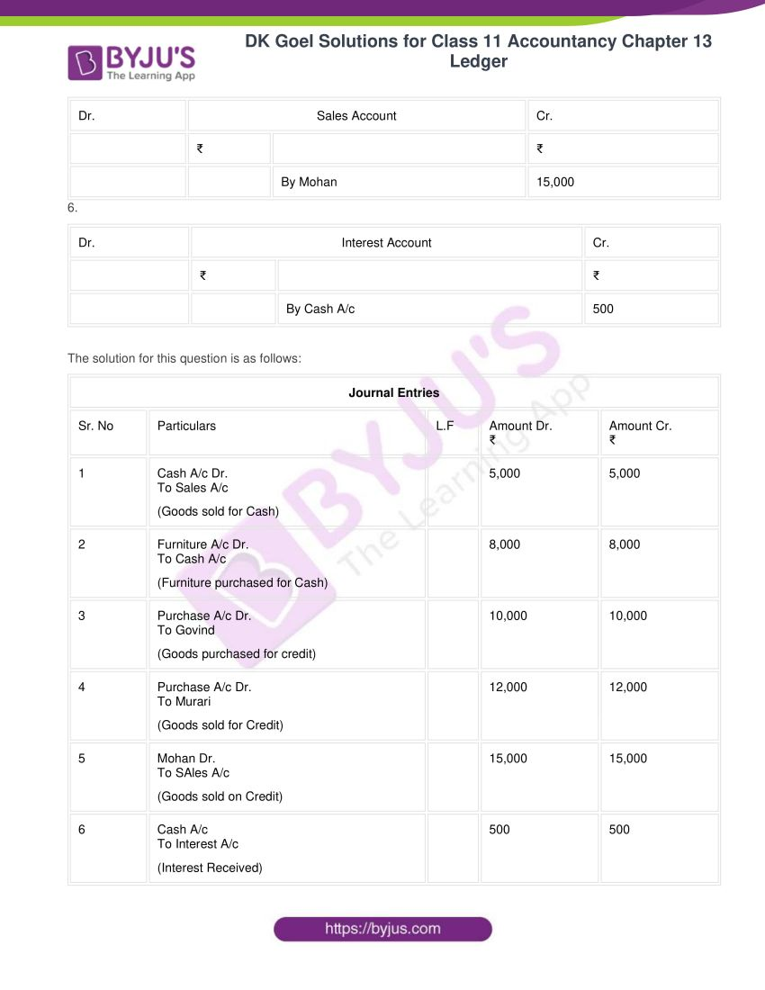 Dk goel solutions for class 11 accountancy chapter 13 ledger 92