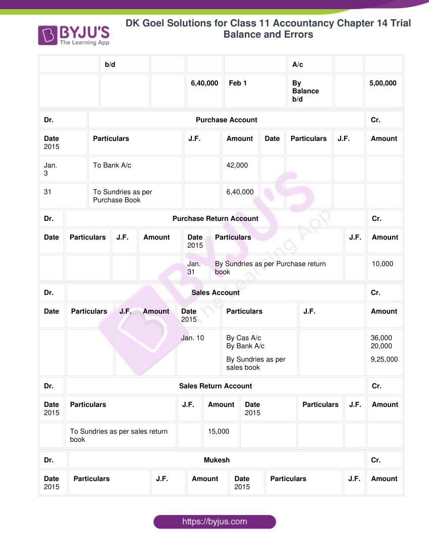 dk goel solutions for class 11 accountancy chapter 14 trial balance 04