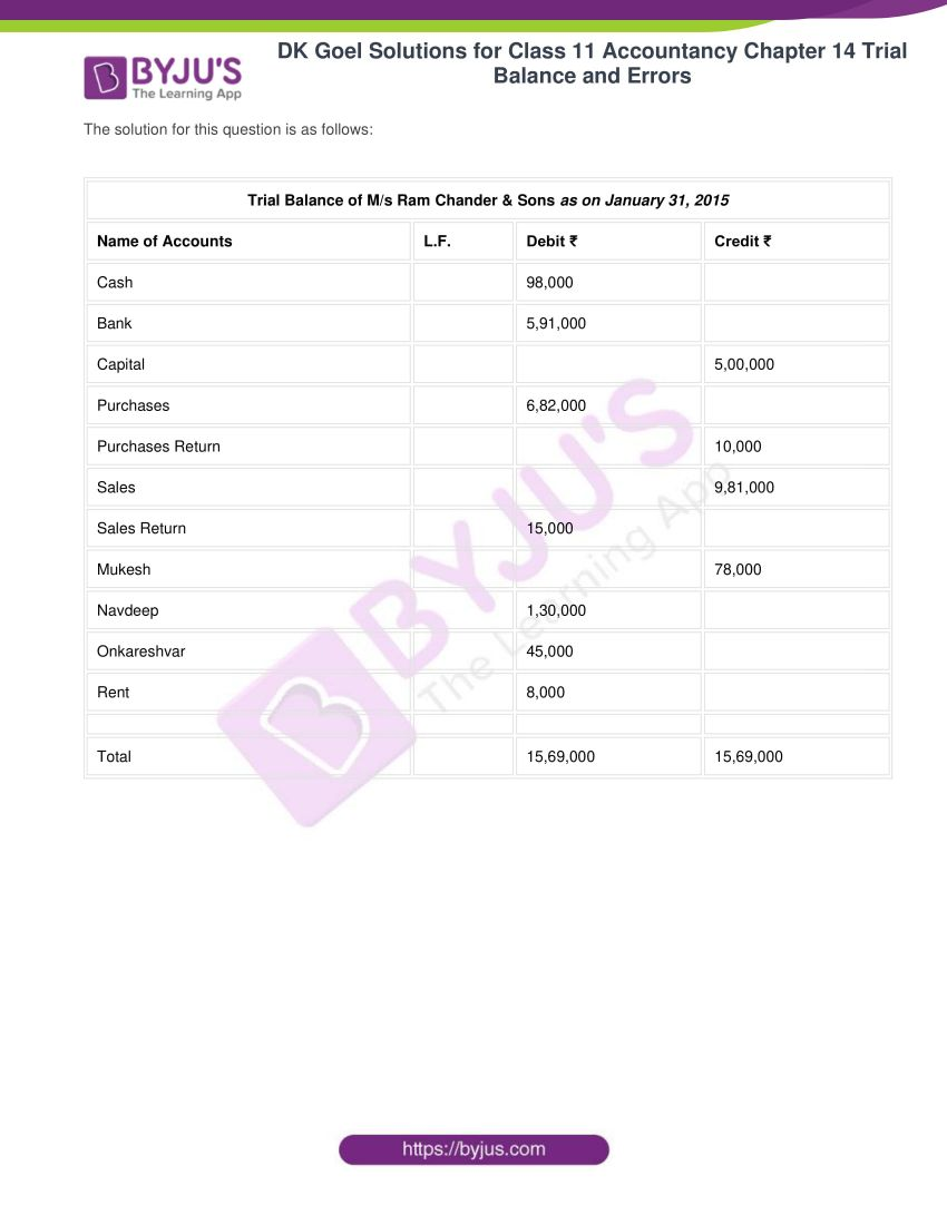 dk goel solutions for class 11 accountancy chapter 14 trial balance 06